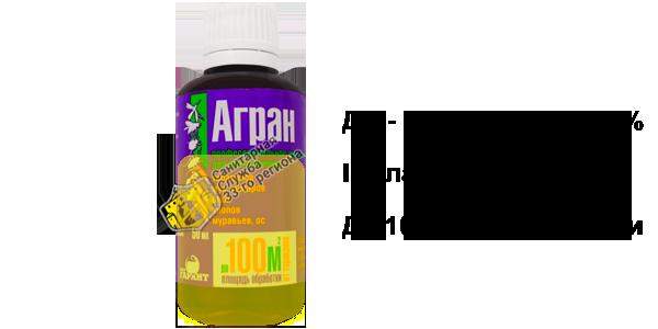 средство агран от тараканов