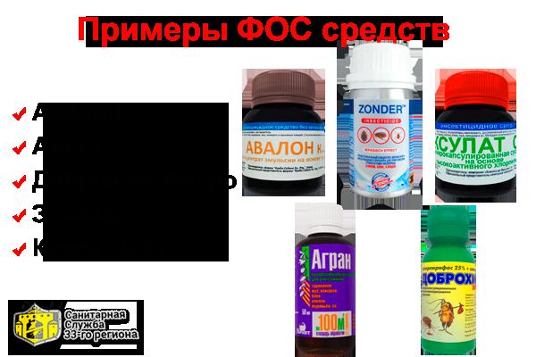 препараты с фосфором